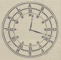 This clock demonstrated one of the recommendations for a system of 24-hour.